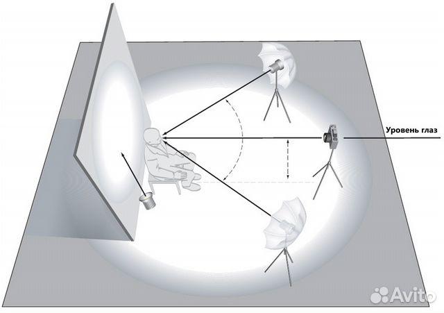 Как правильно поставить свет на
