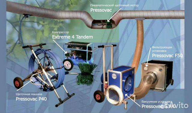 Очистка вентиляции и дымоходов в что использовать для утепления дымохода