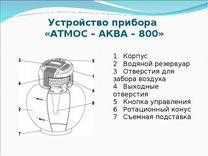 """Очиститель воздуха """"Атмос аква 800"""". Новый"""